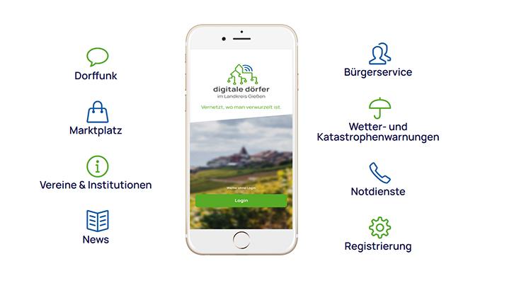 Hüttenberger Bürger App – Vernetzen, wo man verwurzelt ist